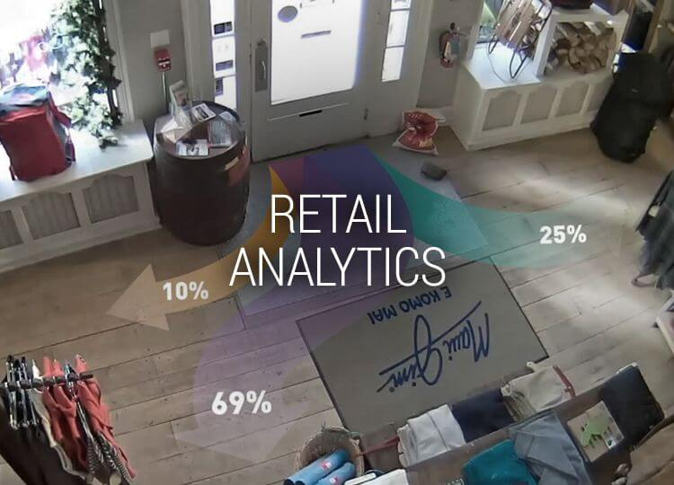 The Benefits of Retail Analytics During the Christmas Season